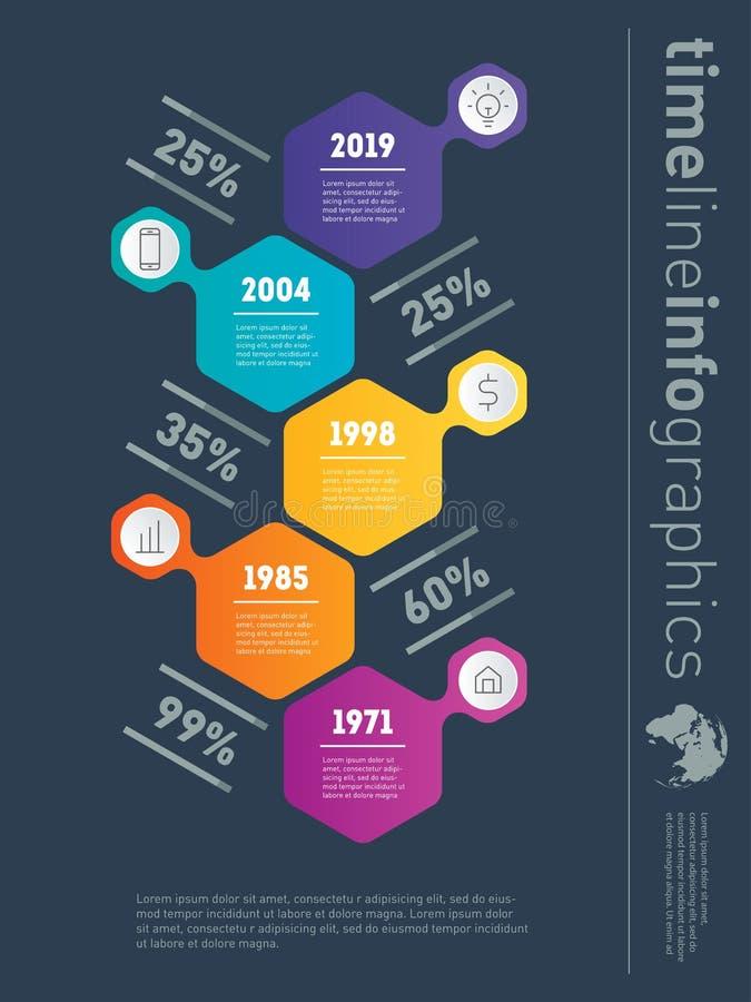Verticale Chronologie Infographics De boom van bedrijfsontwikkeling royalty-vrije illustratie