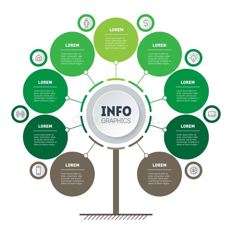 Vertikal Timeline Infographics Träd av utveckling och tillväxt av den åkerbruka affären Tidslinje av trender ?gander?tt f?r home  royaltyfri illustrationer