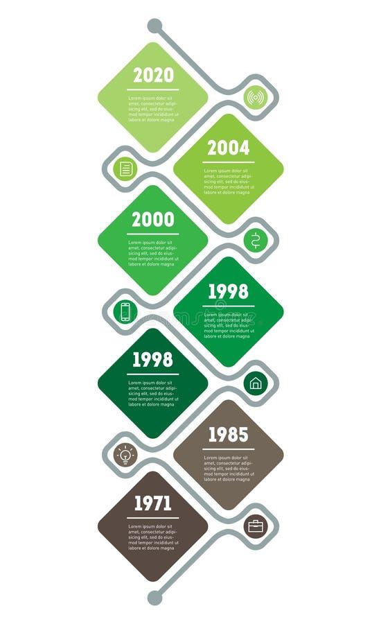 Vertikal Timeline Infographics Utvecklingen och tillväxten av den gröna affären Träd av tendenser 3d business dimensional present stock illustrationer