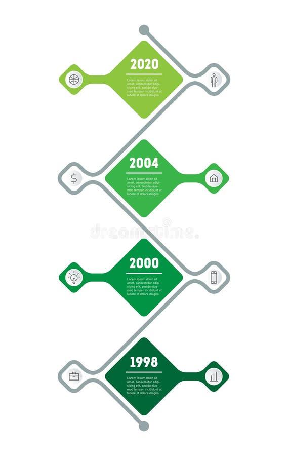 Vertikale Zeitachse Infographics Die Entwicklung und das Wachstum des grünen Geschäfts Baum von Sozialtendenzen und von Tendenzdi lizenzfreie abbildung
