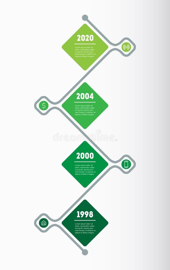Vertikale Zeitachse Infographics Die Entwicklung und das Wachstum des grünen Geschäfts Sozialtendenzen Geschäftsdarstellungskonze lizenzfreie abbildung