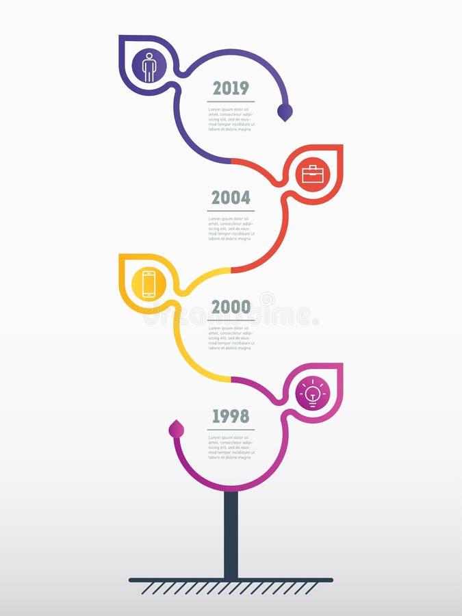 Vertikales Zeitachse infographics mit Ikonen in den Blättern Das developm lizenzfreie abbildung