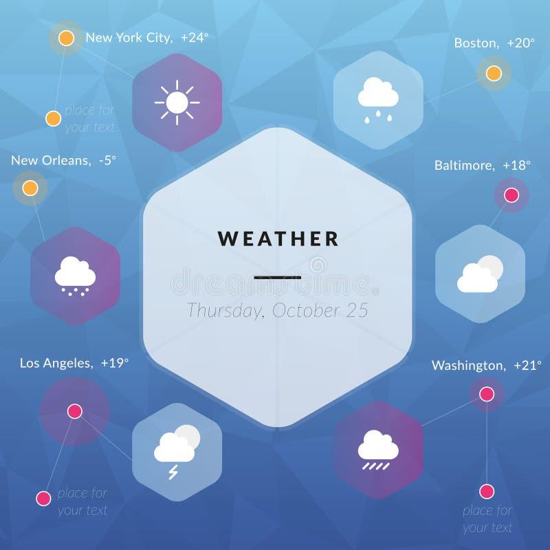 Verwittern Sie infographics, Wetterikonenwolken, Sonne, Regen, Schnee, Donner, Hagel in der flachen Art lizenzfreie abbildung