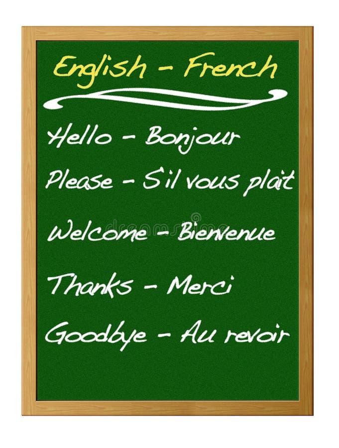 Verzeichnisenglisch-franzã¶sisch. lizenzfreie abbildung