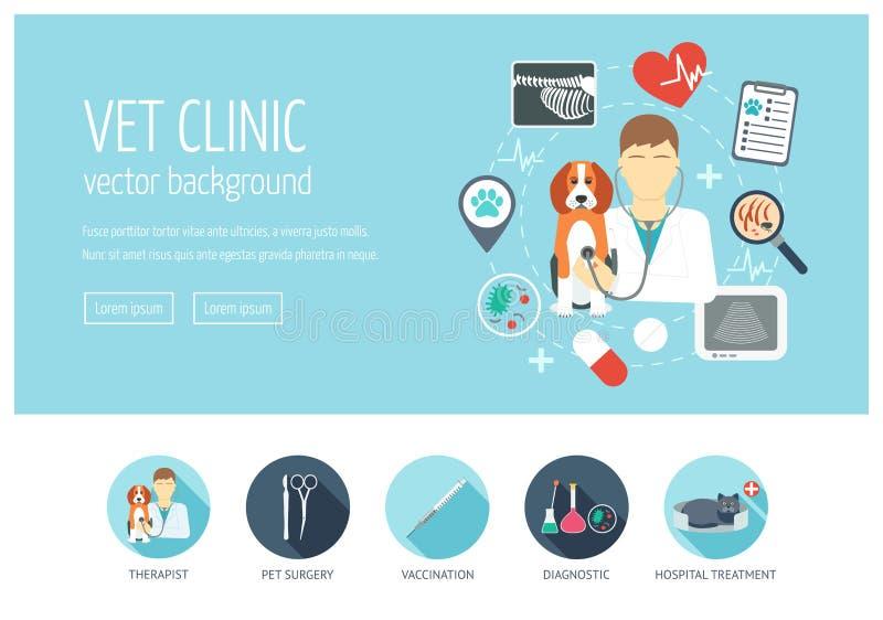 Vet clinic web design concept for website and landing page. Flat design. Vector. Illustration stock illustration