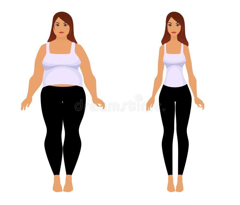 Vet en slank meisje De geschiktheid van het gewichtsverlies vector illustratie