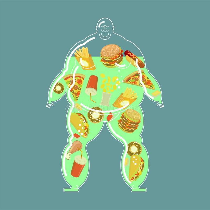 Vet mensen volledig snel voedsel Dik voedsel binnen vector illustratie