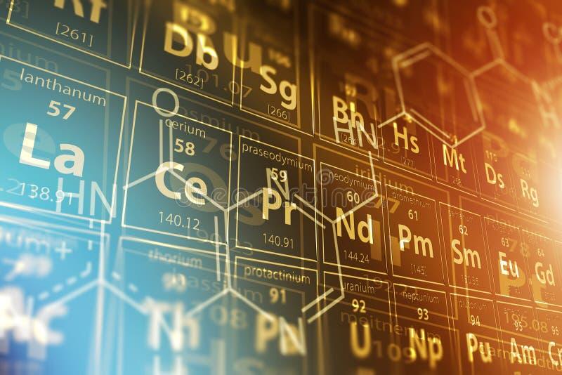 Vetenskap för periodisk tabell arkivbild