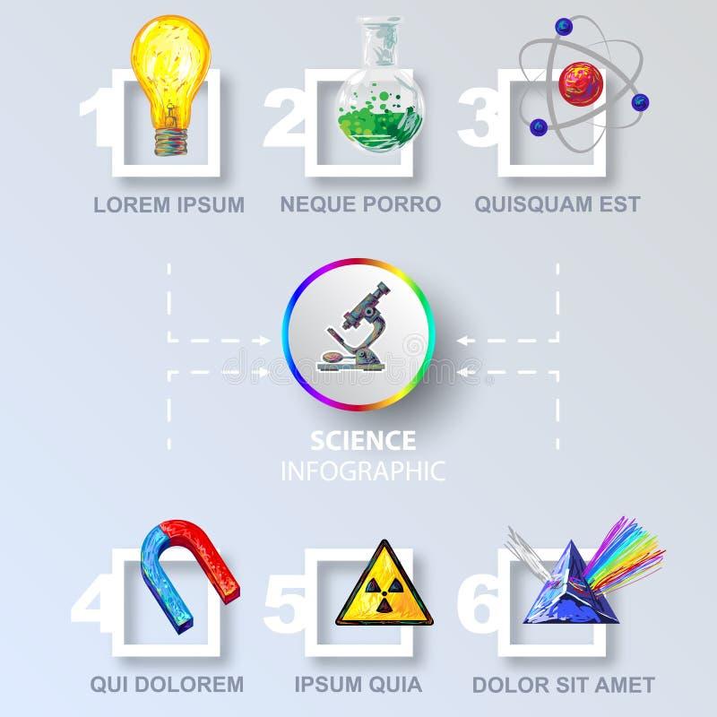 Vetenskap kulöra Infographic royaltyfri illustrationer