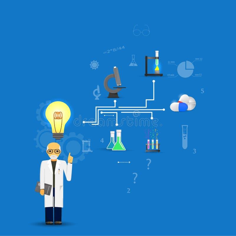 Vetenskap och medicin som är infographic på blå bakgrund (stor idéla royaltyfri illustrationer