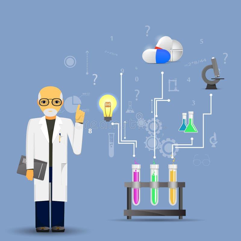 Vetenskap och medicin som är infographic på blå bakgrund (stora preventivpillerar V vektor illustrationer