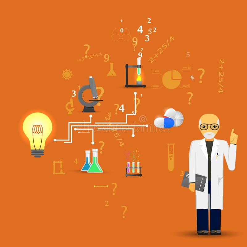 Vetenskap och medicin som är infographic på orange bakgrund (stor idé royaltyfri illustrationer