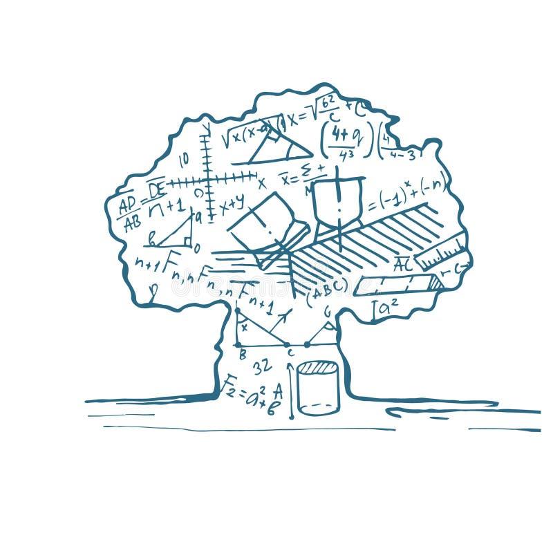 Vetenskaplig kunskap, formler döljas i en kärn- explosion vektor illustrationer