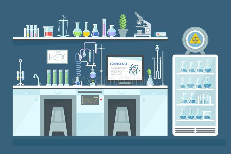 Vetenskapligt kemiskt laboratorium som för experiment, forskning i laboratoriumet, inre stock illustrationer