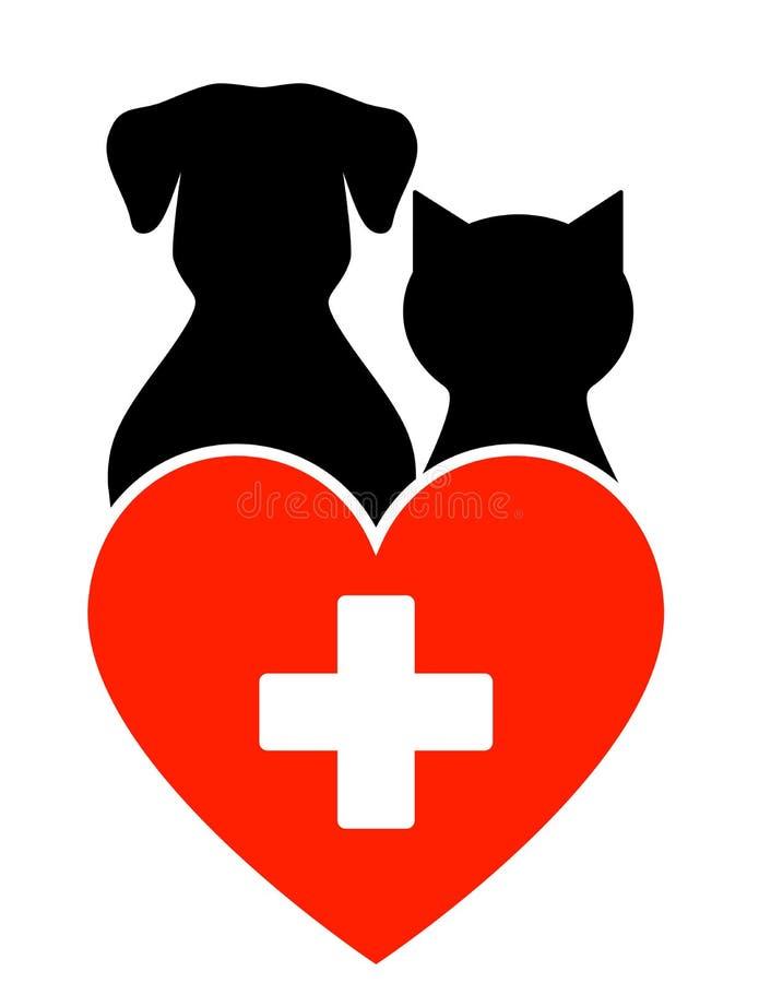 Veterinär- tecken med hunden och katten stock illustrationer