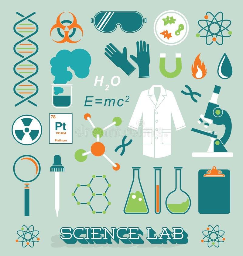 Vetor ajustado: Ícones e objetos do laboratório de ciência ilustração stock