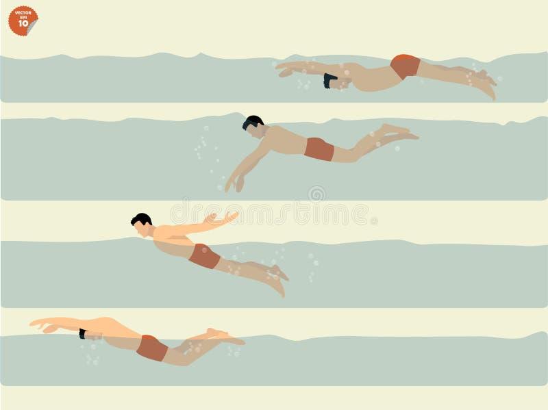 Vetor bonito da ilustração da etapa para executar a natação do butterflystroke, projeto da natação ilustração stock