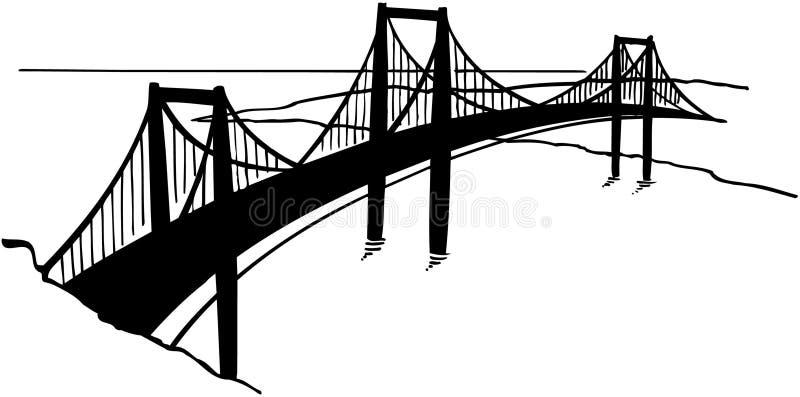 Vetor Clipart dos desenhos animados da ponte imagens de stock