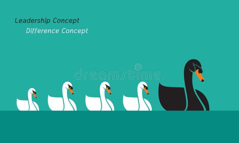Vetor da família da cisne no fundo azul , Conceito da liderança ilustração stock