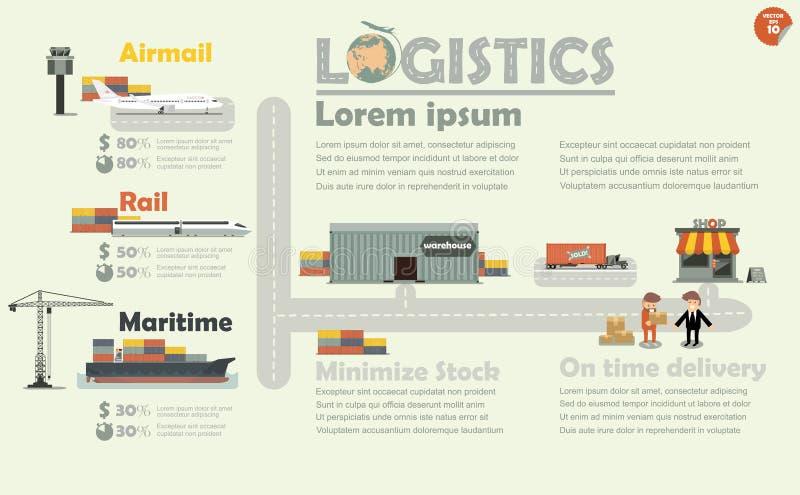 Vetor da ilustração de gráficos da informação do conceito da logística ilustração do vetor