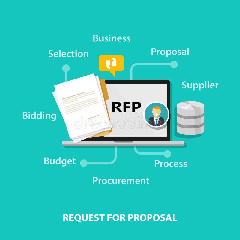 Vetor da ilustração do ícone do pedido de propostas do RFP que oferece o processo da obtenção ilustração do vetor