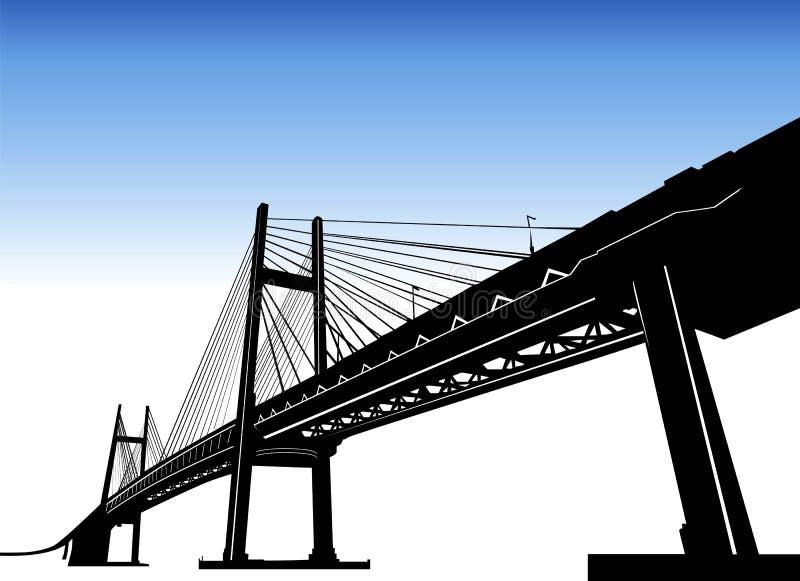 vetor da ponte