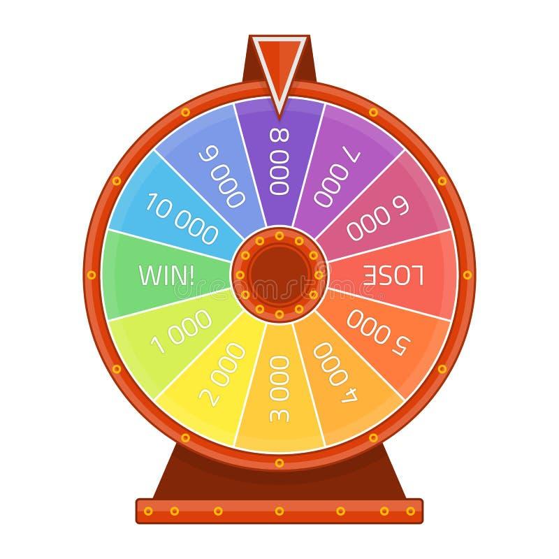 Vetor da roda da fortuna ilustração do vetor