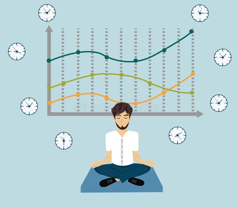 Vetor de meditar do homem ilustração do vetor