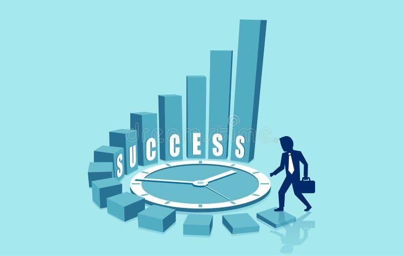 Vetor de um homem de negócios que escala acima a escadaria do sucesso que melhora habilidades com tempo ilustração stock