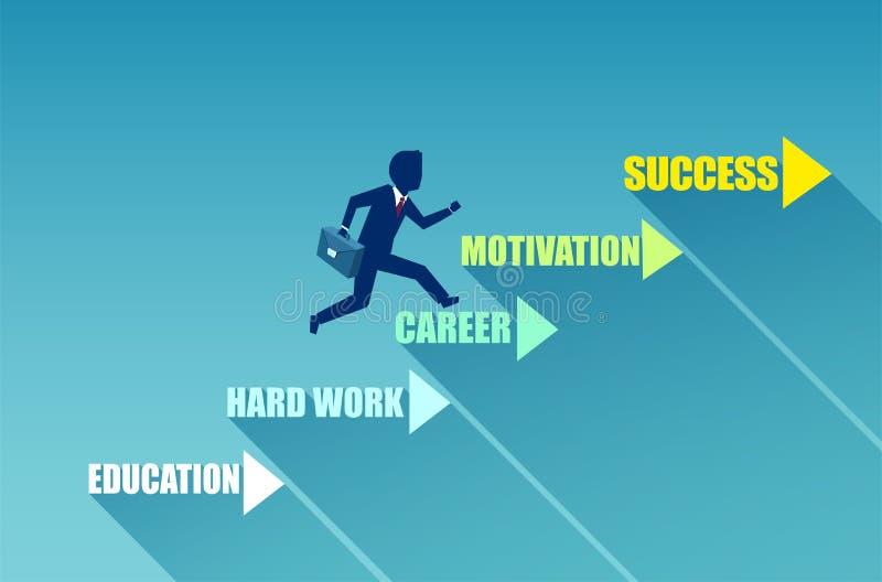 Vetor de um homem de negócios que escala acima uma escada da carreira ao sucesso ilustração stock