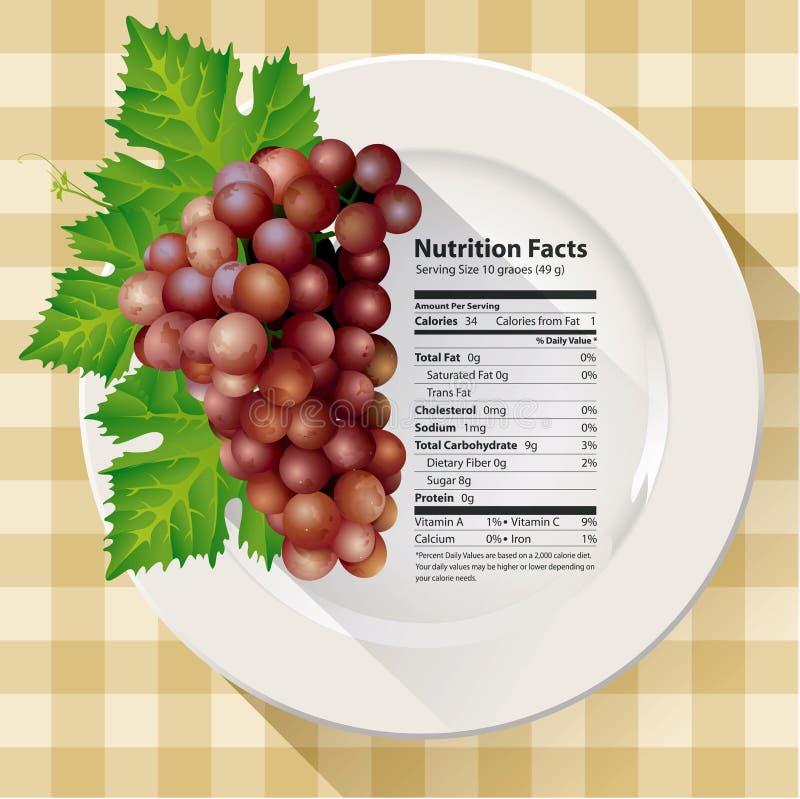 Vetor de uvas vermelhas dos fatos da nutrição ilustração royalty free