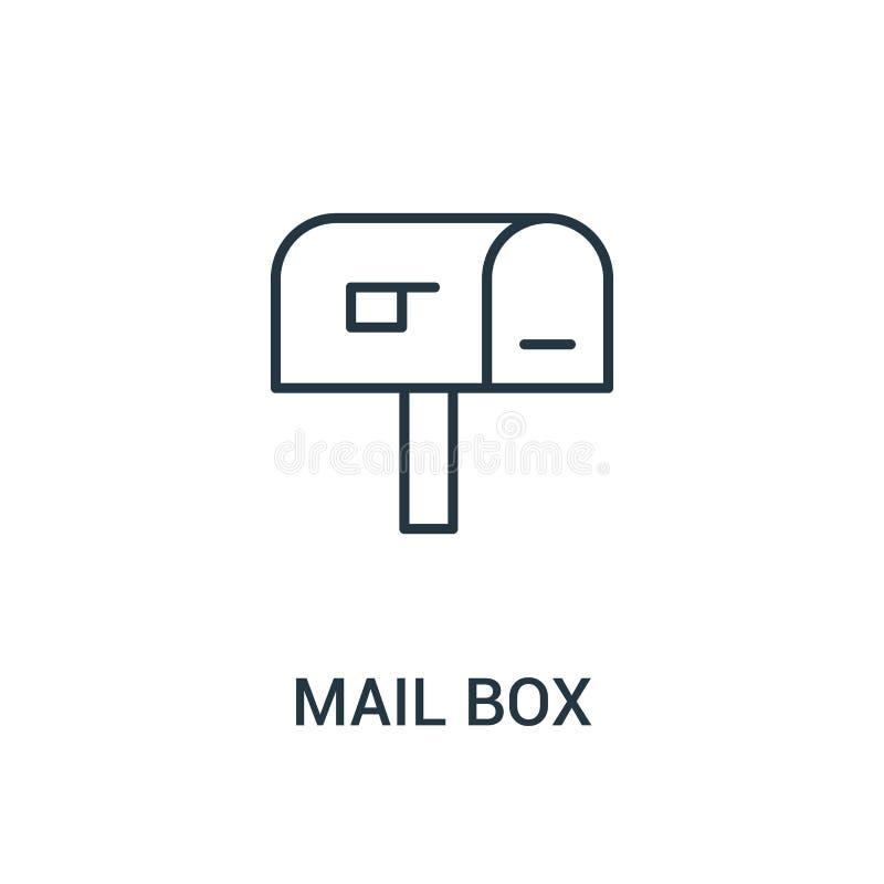 vetor do ícone da caixa postal da coleção dos anúncios Linha fina ilustração do vetor do ícone do esboço da caixa postal Símbolo  ilustração stock