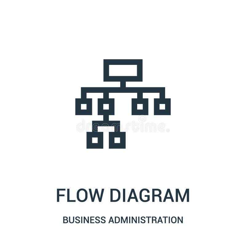 vetor do ícone do diagrama de fluxo da coleção da administração de empresas Linha fina ilustração do vetor do ícone do esboço do  ilustração stock