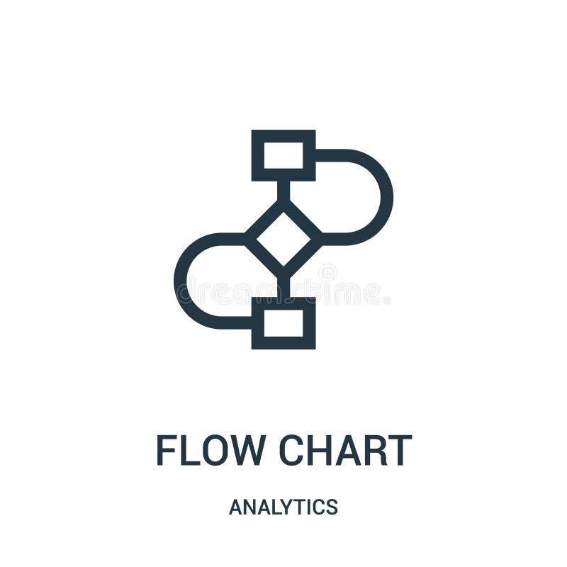 vetor do ícone do fluxograma da coleção da analítica Linha fina ilustração do vetor do ícone do esboço do fluxograma ilustração do vetor