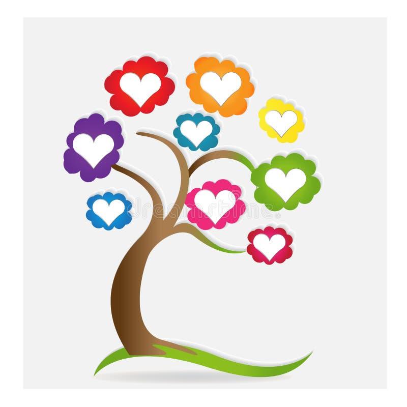 Vetor do ícone do logotipo das folhas dos corações do amor da árvore ilustração stock