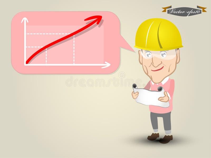 Vetor do conceito de projeto gráfico do capacete de segurança vestindo do coordenador com gráfico linear crescimento fotos de stock royalty free
