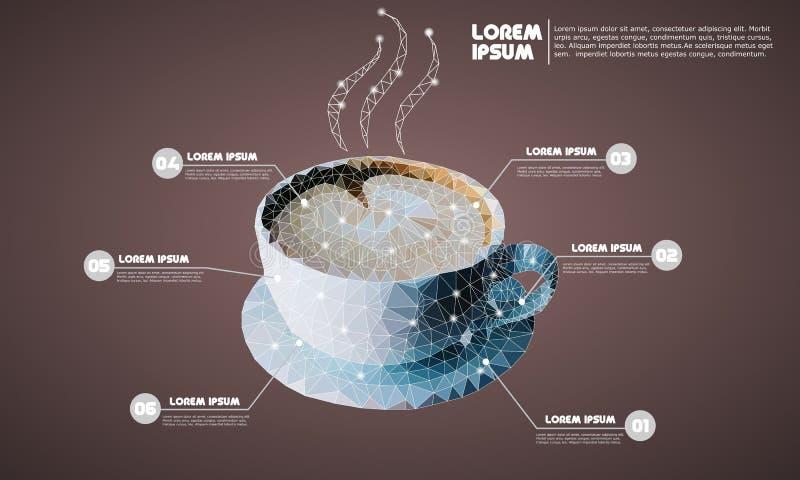 Vetor do polígono do café do cartaz de Infographic ilustração royalty free