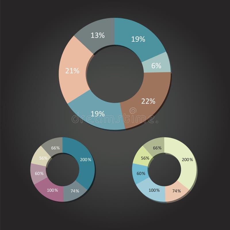 Vetor dos gráfico de setores circulares ilustração do vetor