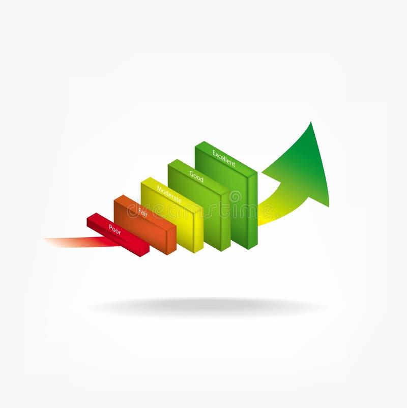 Vetor dos indicadores de desempenho ilustração do vetor