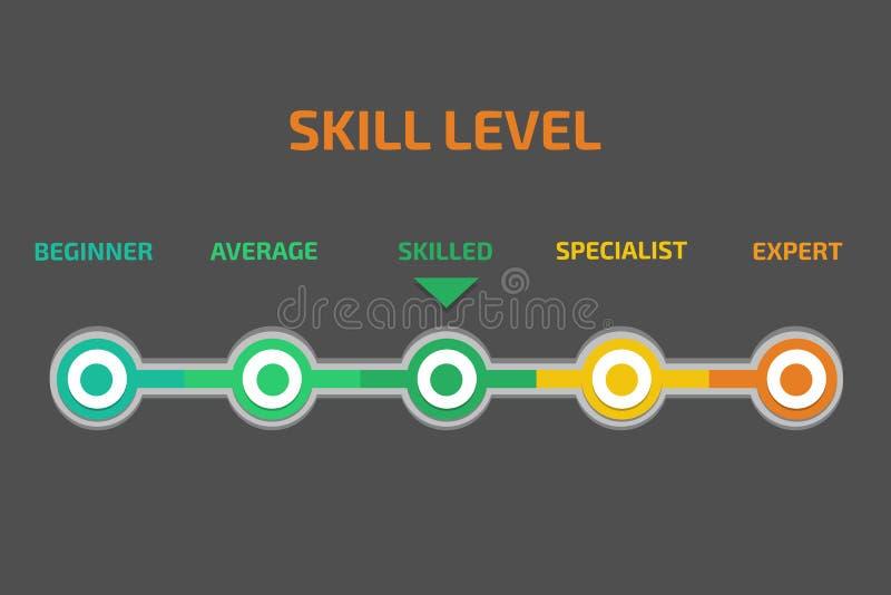 Vetor dos nível de habilidade Ilustração do vetor ilustração stock