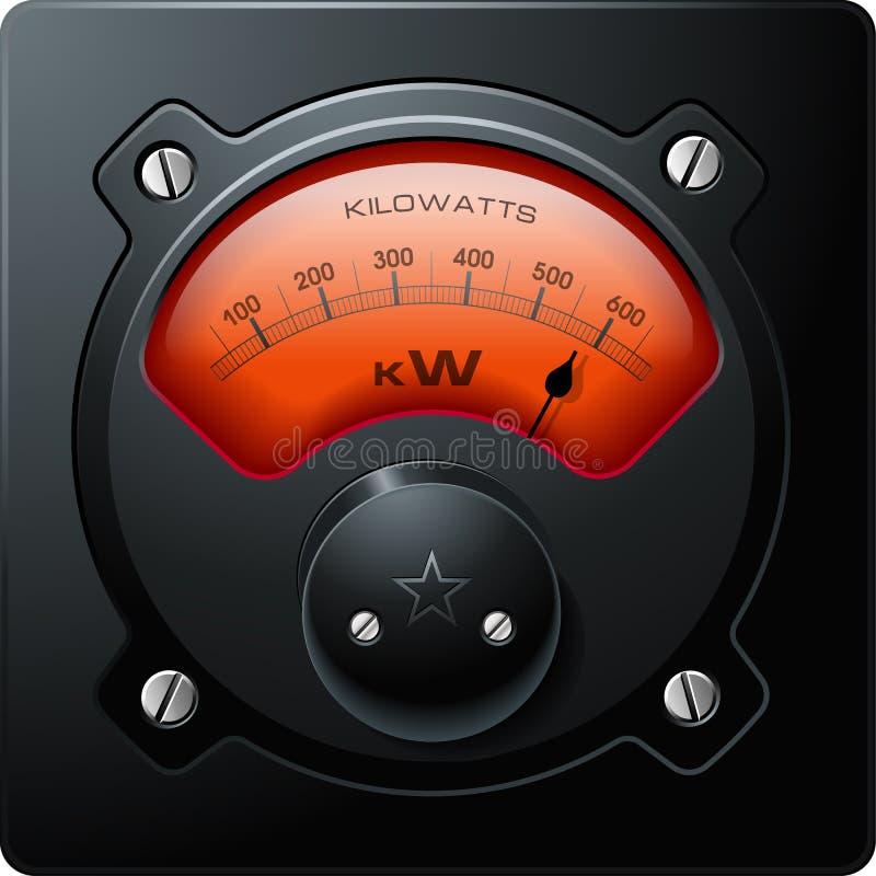 Vetor elétrico análogo do vermelho do medidor ilustração stock