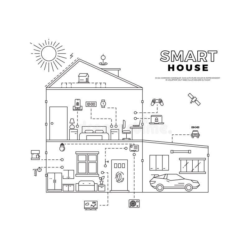 Vetor esperto do sistema da tecnologia da casa do esboço preto isolado no fundo branco ilustração do vetor
