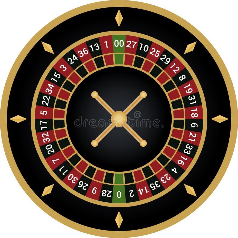 Vetor europeu da roleta do casino ilustração stock