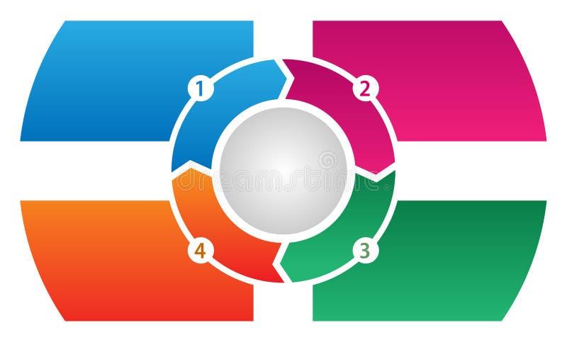 Vetor incorporado do Informação-gráfico do fluxo de processo de 4 etapas ilustração royalty free