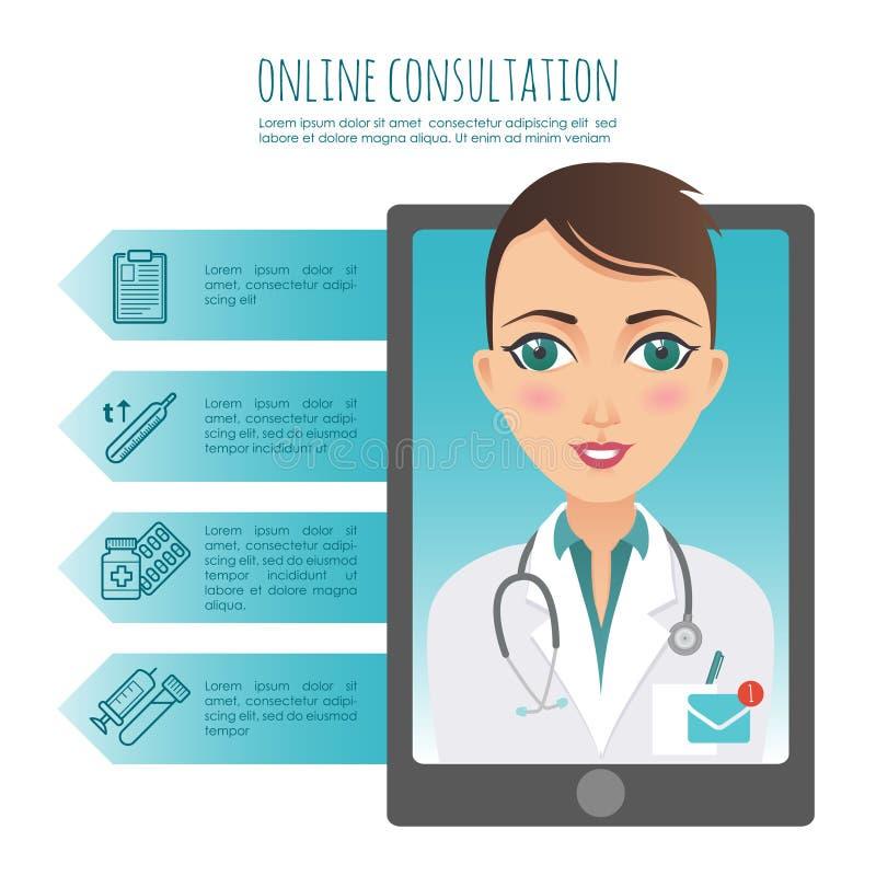 Vetor infographic Diagnóstico em linha dos cuidados médicos e consultante médico Vetor infographic Web ou aplicação móvel ilustração royalty free