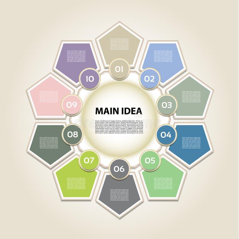 Vetor infographic Molde para o diagrama, o gráfico, a apresentação e a carta Conceito do negócio com 10 opções, porções, etapas o ilustração stock