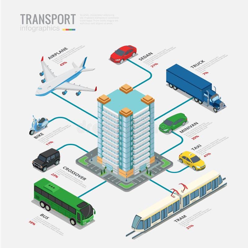 Vetor isométrico 3d liso IL do infographics do transporte ilustração do vetor