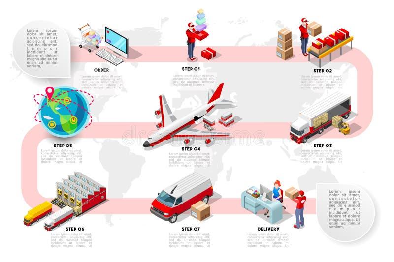 Vetor isométrico da entrega logística do alimento biológico de Infographic ilustração stock