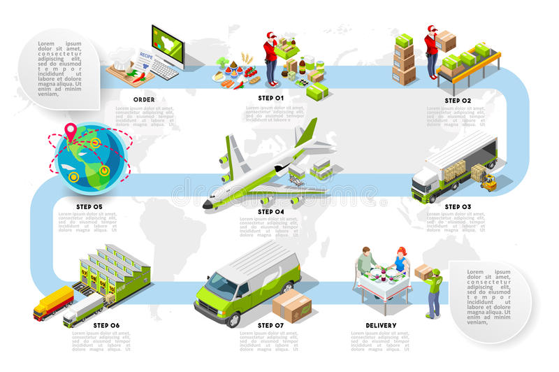 Vetor isométrico da rede logística da logística do comércio de Infographic ilustração stock