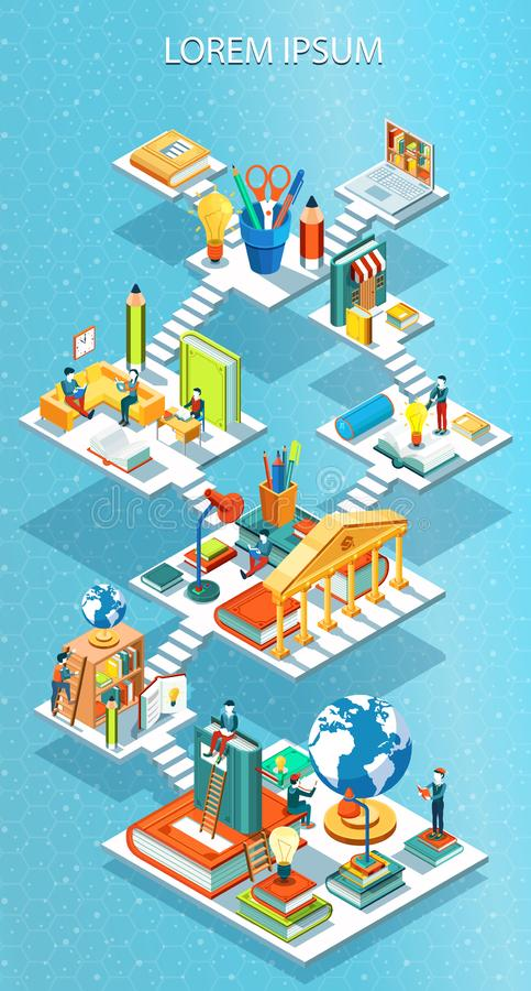 Vetor isométrico educacional do conceito ilustração stock